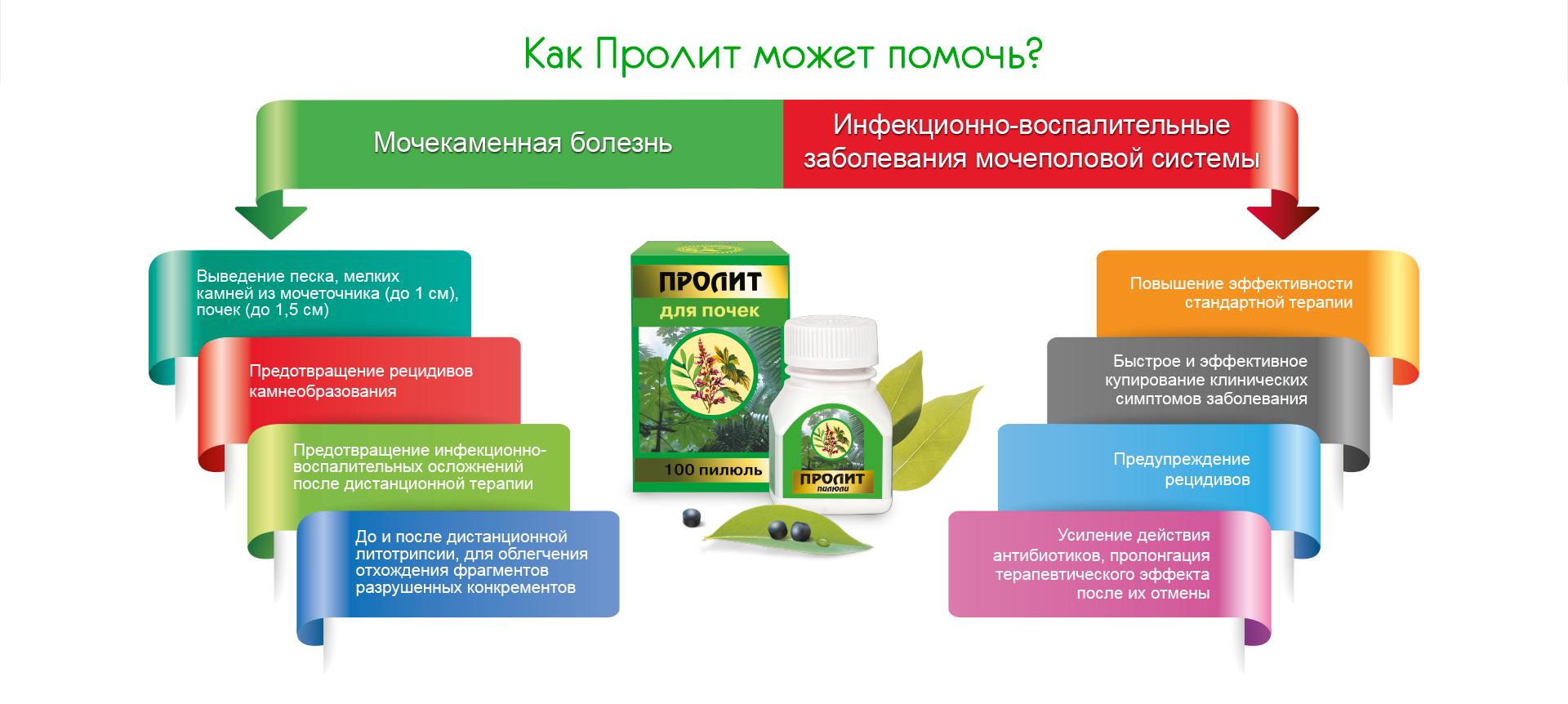 растительный препарат паразитов человеке